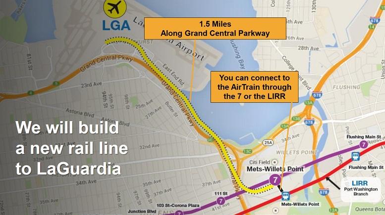 LGA-airtrain-map